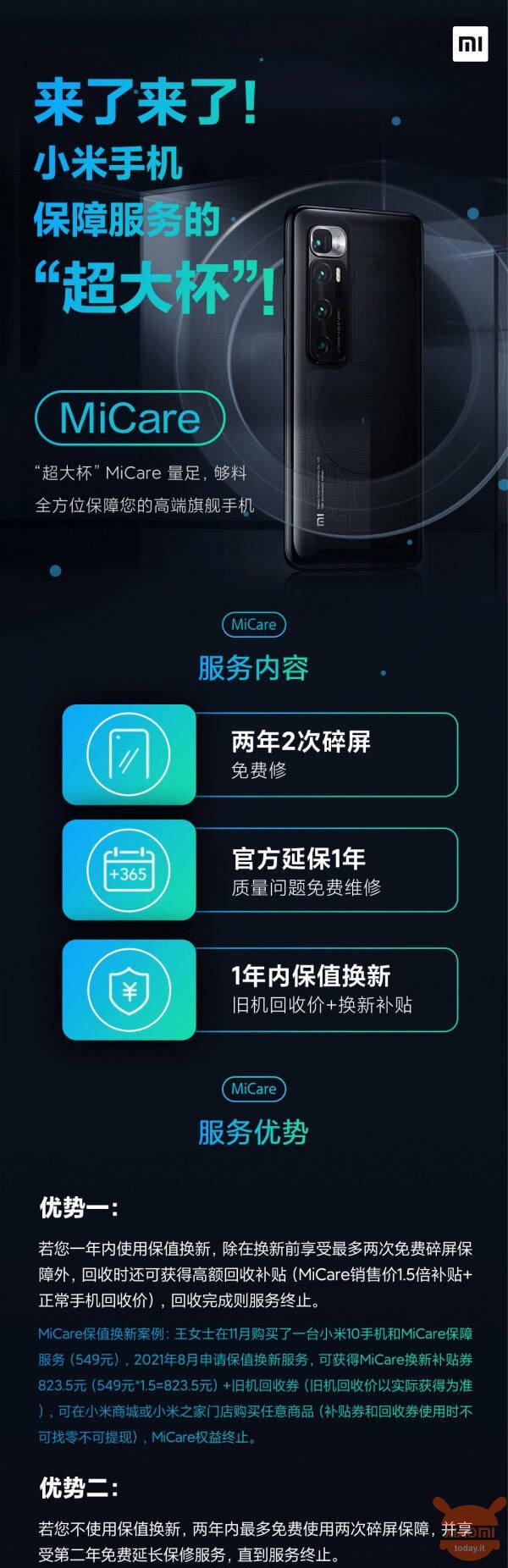 Xiaomi MiCare